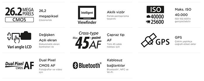 Canon EOS 6D Mark ii özellikleri