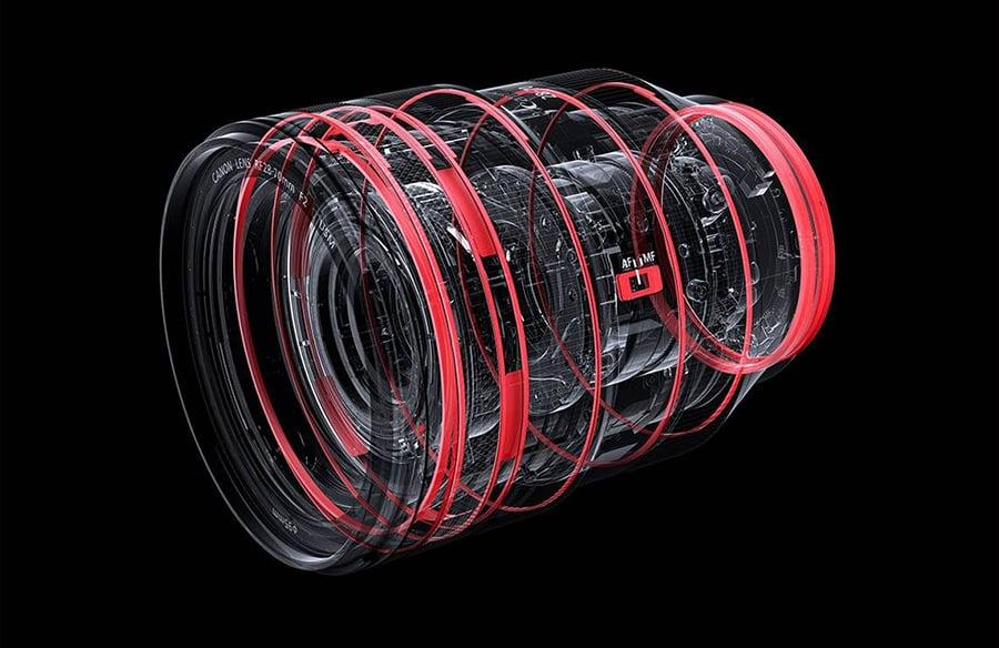 Canon RF 28-70mm f:2L USM Lens fiyatı