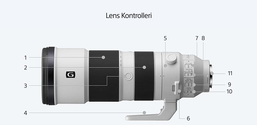 Sony FE 200-600mm f:5.6-6.3 G OSS Lens